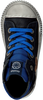 Blaue DEVELAB Sneaker 41683 - small