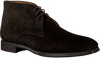 Braune MAGNANNI Business Schuhe 20105  - small