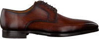 Cognacfarbene MAGNANNI Business Schuhe 20117  - medium