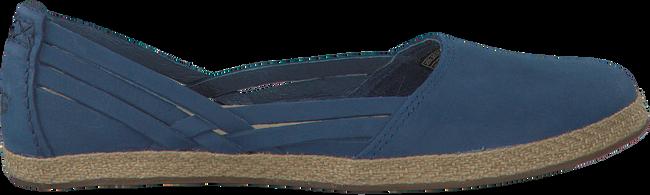 Blaue UGG Espadrilles TIPPIE - large